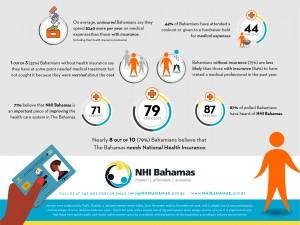 NHI Infographic